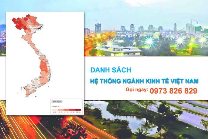 Danh sách hệ thống ngành kinh tế Việt Nam